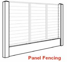 Total Fence LLC - Links